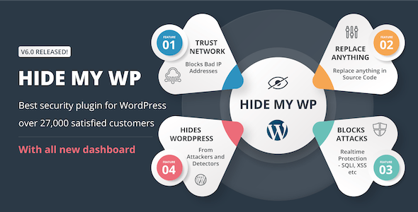 Hide My WP v6.2.2 - Amazing Security Plugin for WordPress